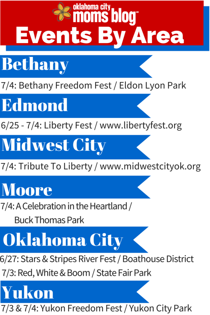 OKC 4th of July Guide