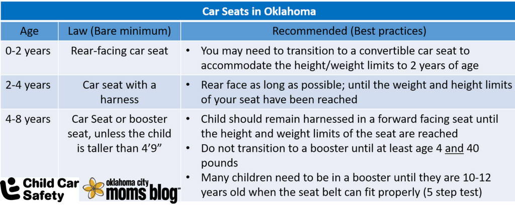 Oklahoma Car Seat Safety Week, What Is The Law For Booster Seats In Oklahoma