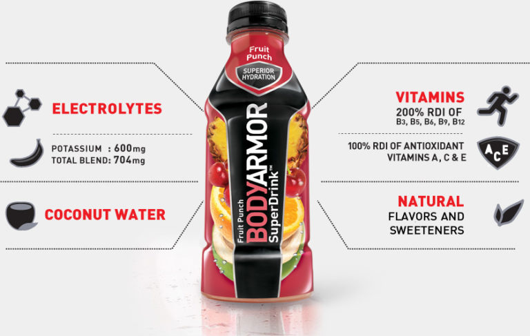 bodyarmor-cincinnati-moms-blog